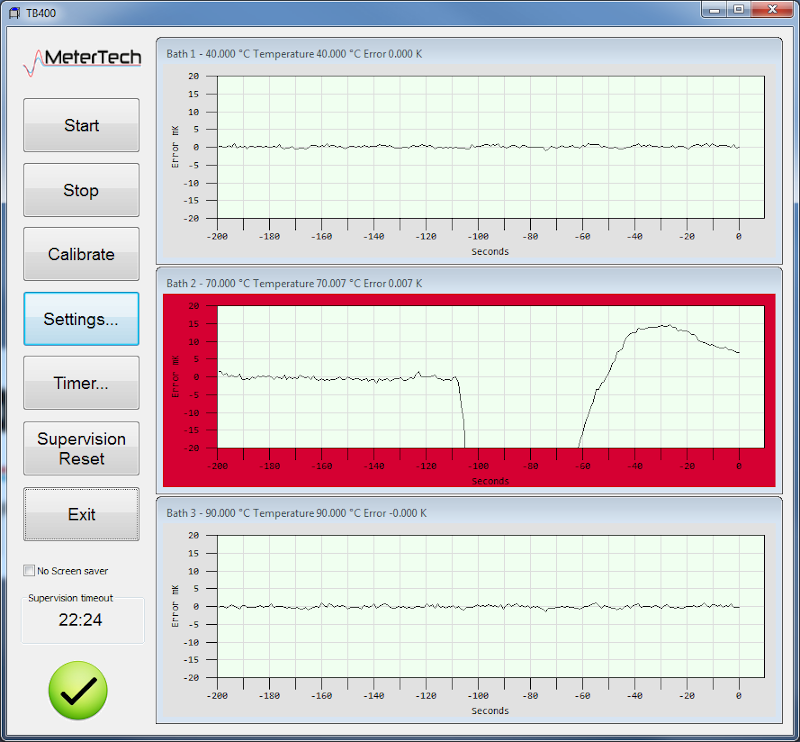 Dashboard - ICM Technologies GmbH